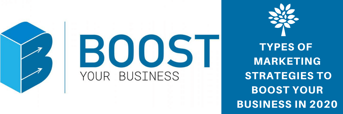 Boost Your Business Types Of Marketing Strategies Of 2020